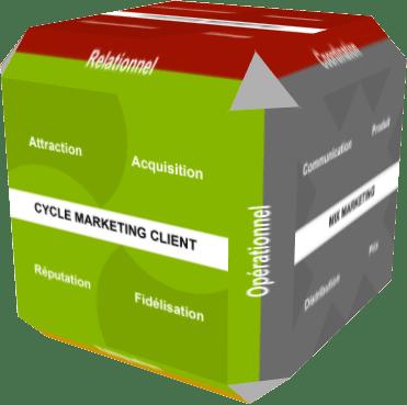 MarKube - l'agence marketing des PME qui veulent révéler tout leur potentiel
